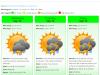 Extended Forecast 13.09.17