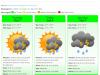 Extended Forecast 07.09.17